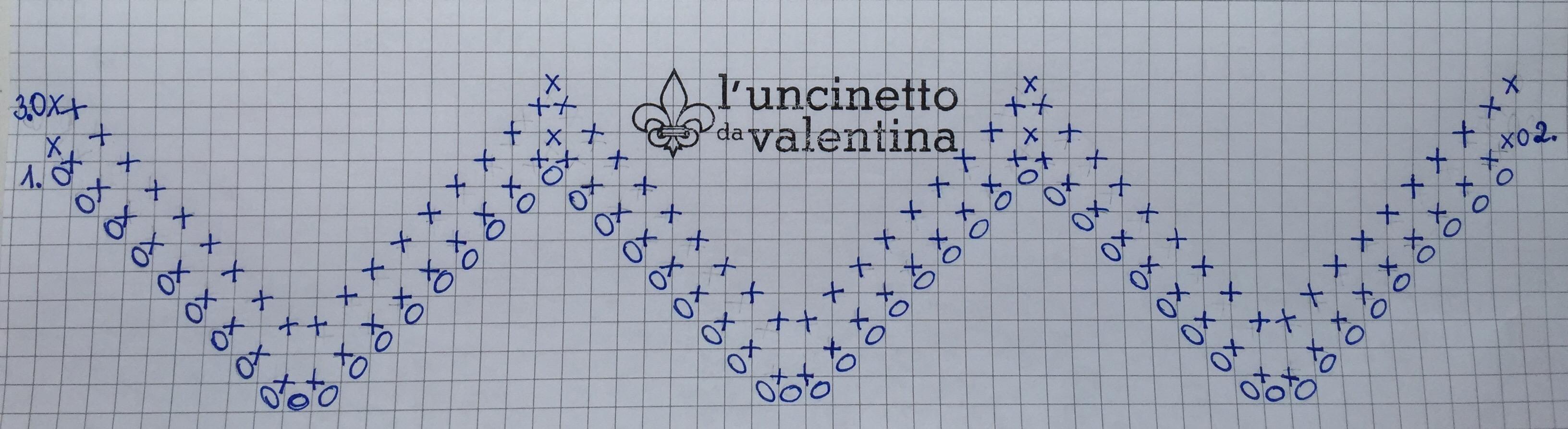 Häkelanleitung Zickzack Muster – valentinahaekelt – Noch ein Häkelblog